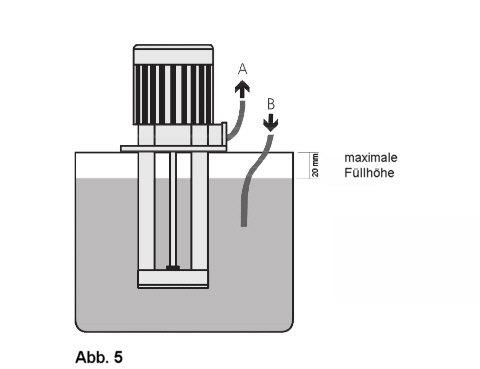 Maximale Füllhöhe des Kühlmitteltanks in Verbindung mit SAP Kühlmittelpumpe