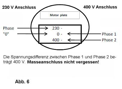 elektrisches Anschlussschema der Pumpe