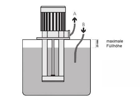 maximale Füllhöhe für Kühlmittelpumpe SAP PA-35